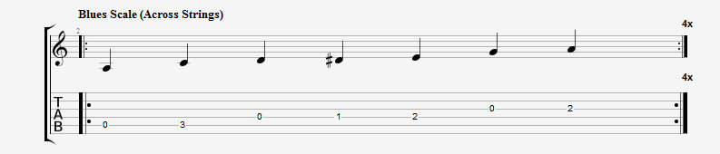Playing Across the Strings (A Blues Scale)