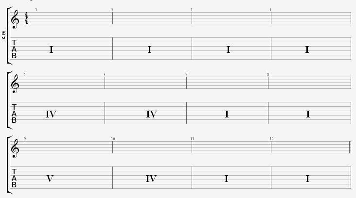 12-bar-blues-formula