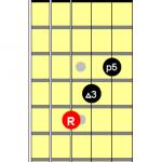 chord-theory-G-Major-triad